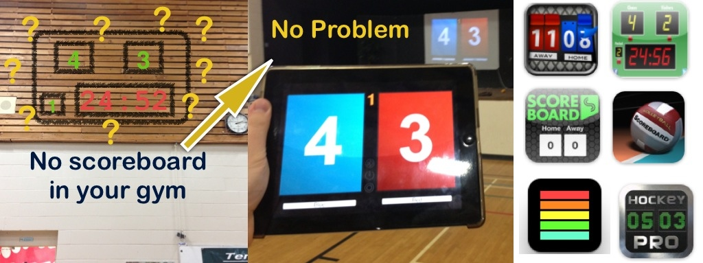 iPad is Right for PE! – Guest Post – teachingwithipad org